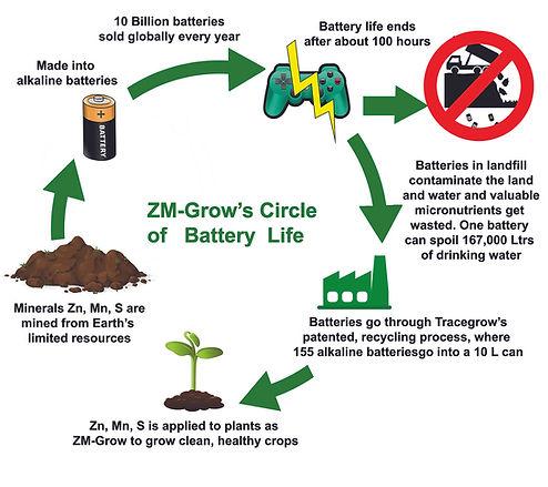 Updated_battery circle_web.jpg