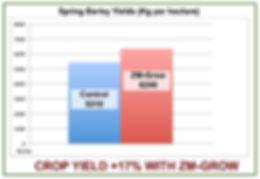 charts_trials_forfar.jpg