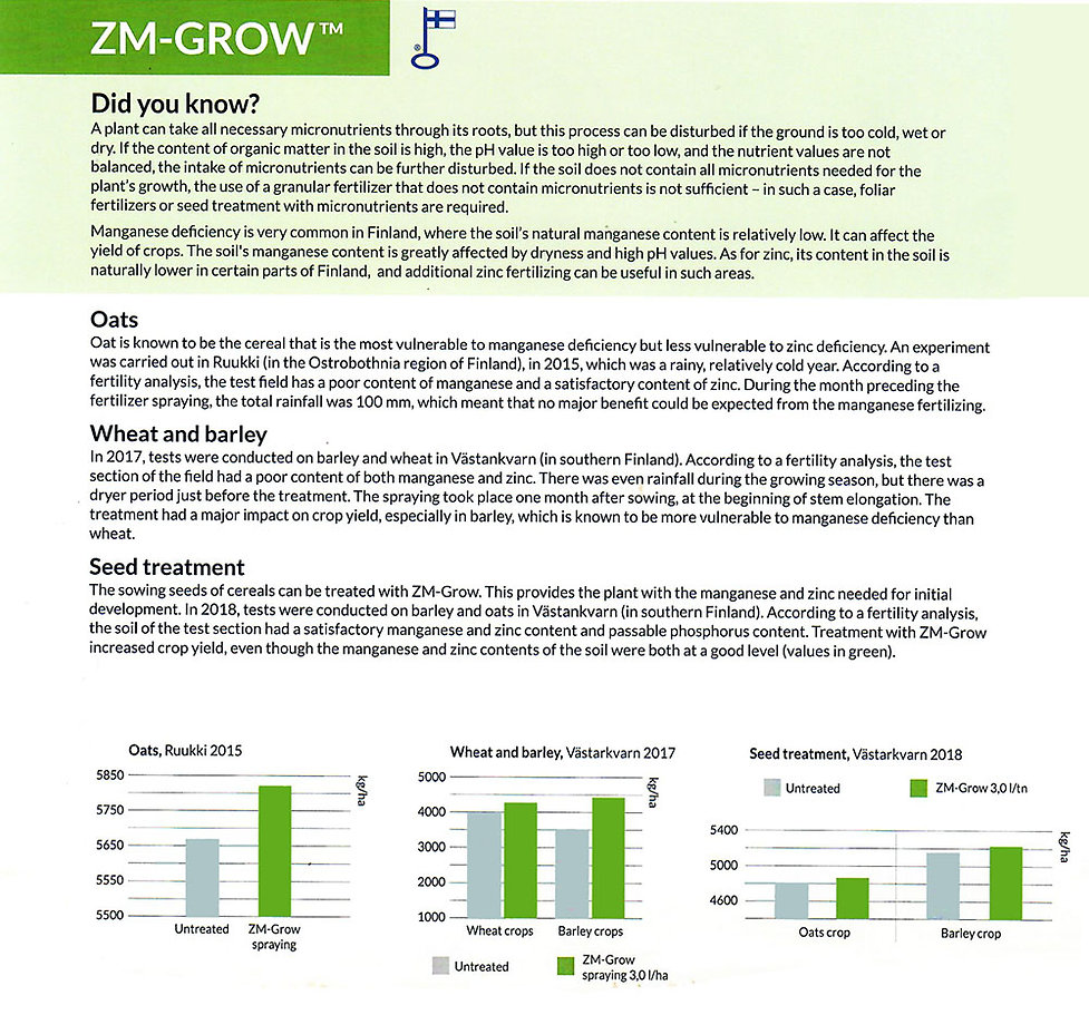 zmgrowtrial data1.jpeg