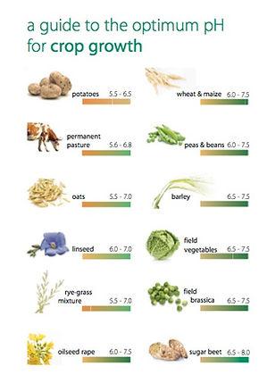 ph-crops.jpg