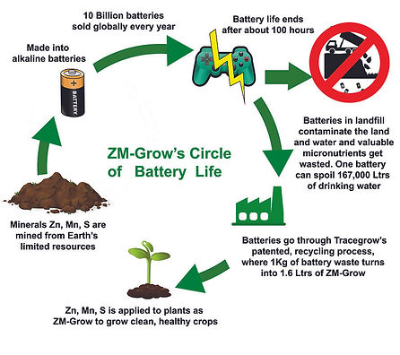 Updated_battery circle_web.jpg