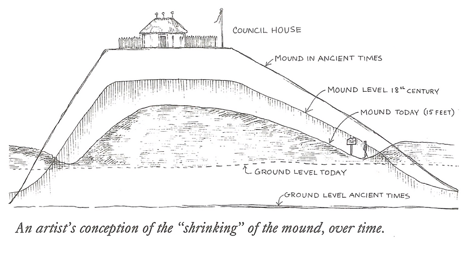 CFWNC - Mound Art.png