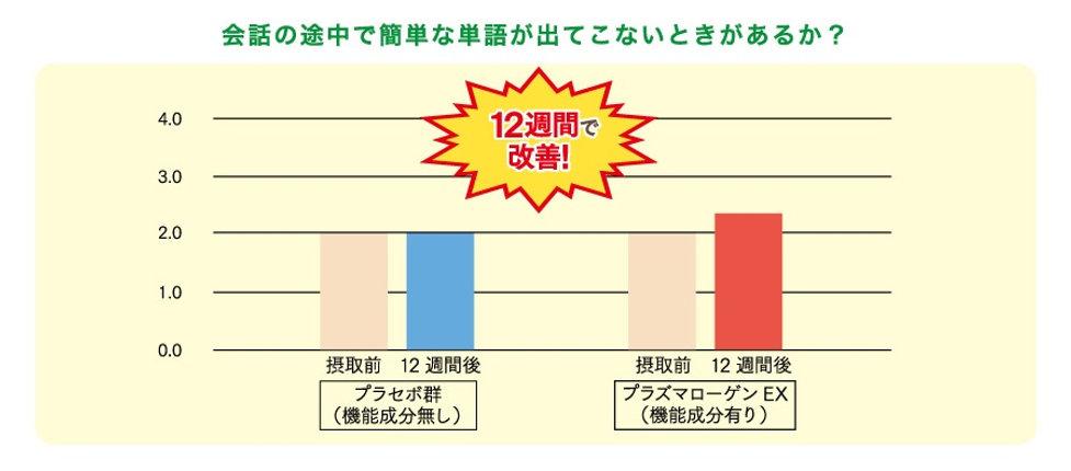 試験結果2-2.jpg