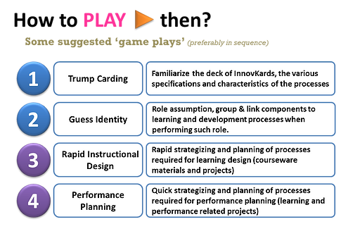 How to play InnovKards? 4 Modes of gameplay. Copyright CET Global.