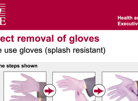 Glove Removal Poster