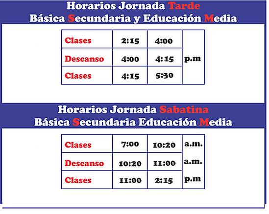 Heisenberg Horario Ciclos
