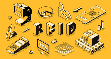 rfid inventory system