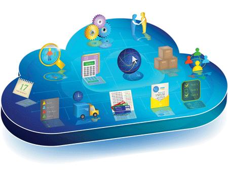 cloud inventory management