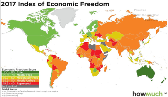 The Index of Economic Freedom