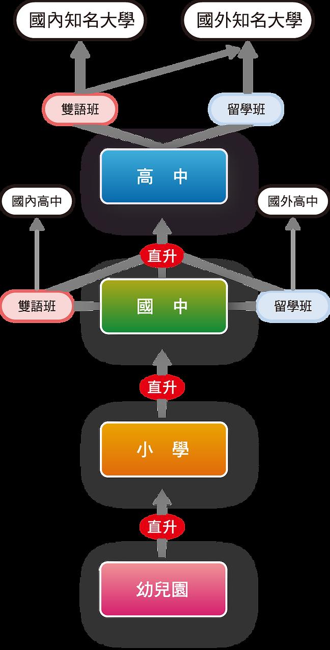 學製圖.png
