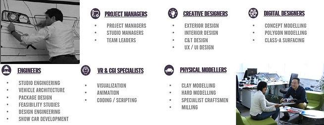 types of designers.png.jpg