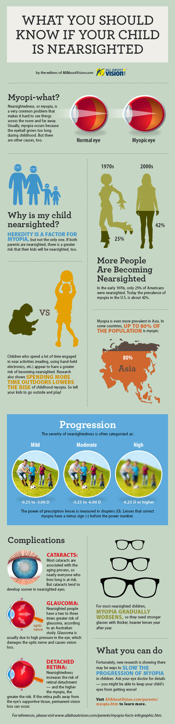 myopia-facts-infographic-580x2400.jpg