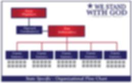 NC_Chart_FlowChart5.jpg