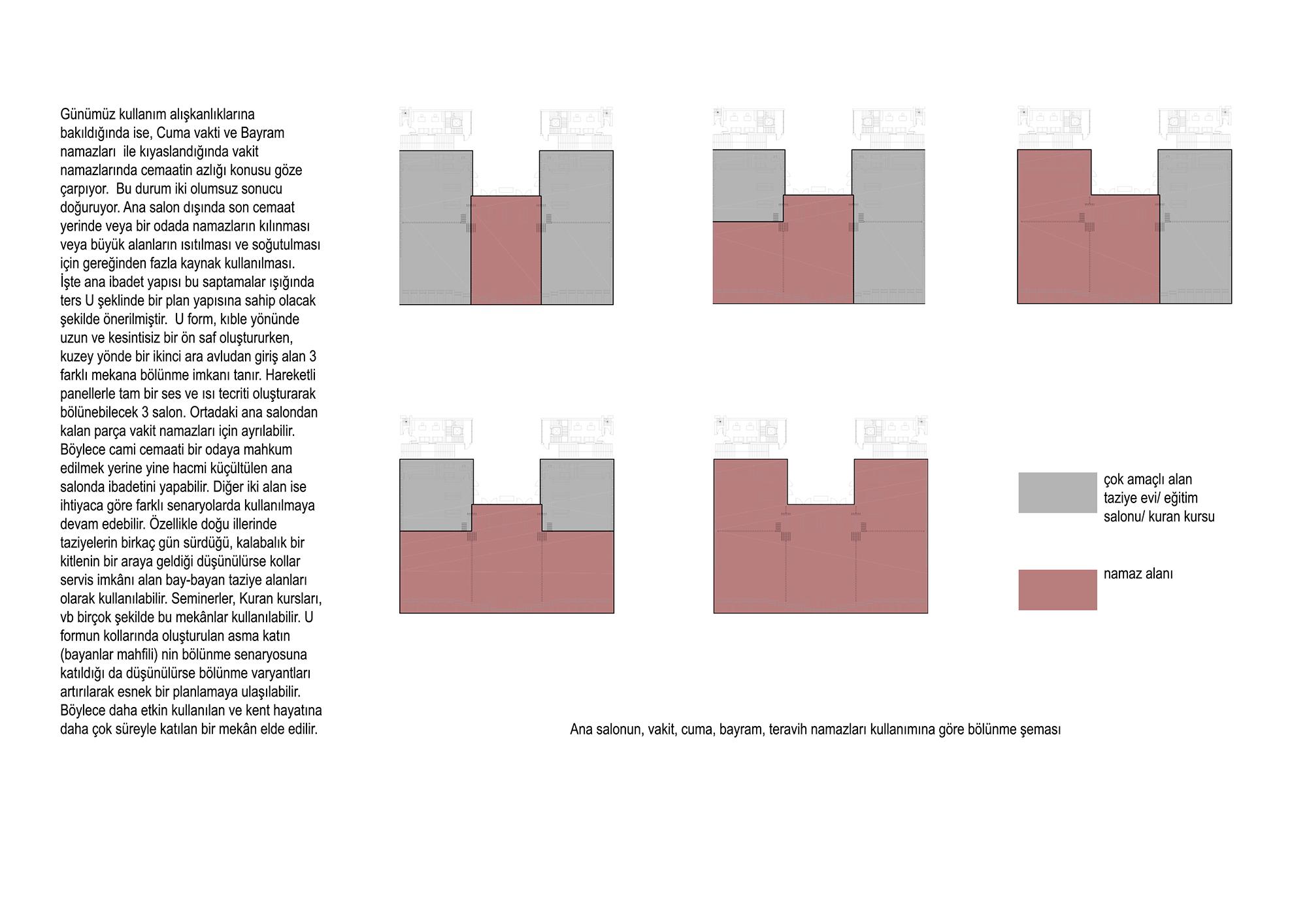 11-ana salon bölünme şeması