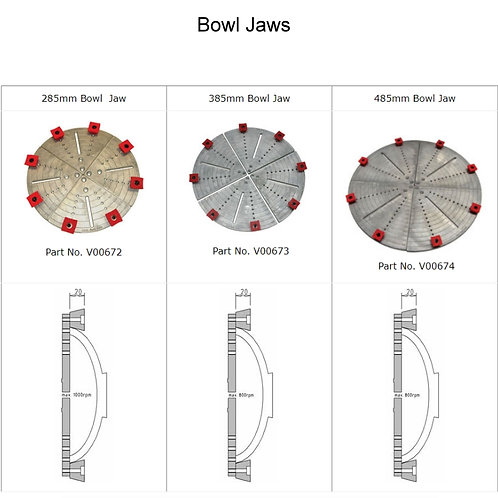 VICMARC VM120/150 Bowl Jaws