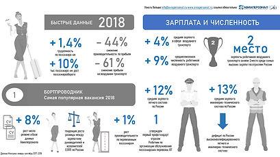 быстрые данные 2018 рынок труда ВТ.jpg