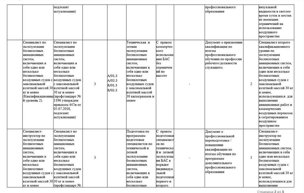 КВАЛИФИКАЦИИ БЕСПИЛОТНИКИ 2.jpg