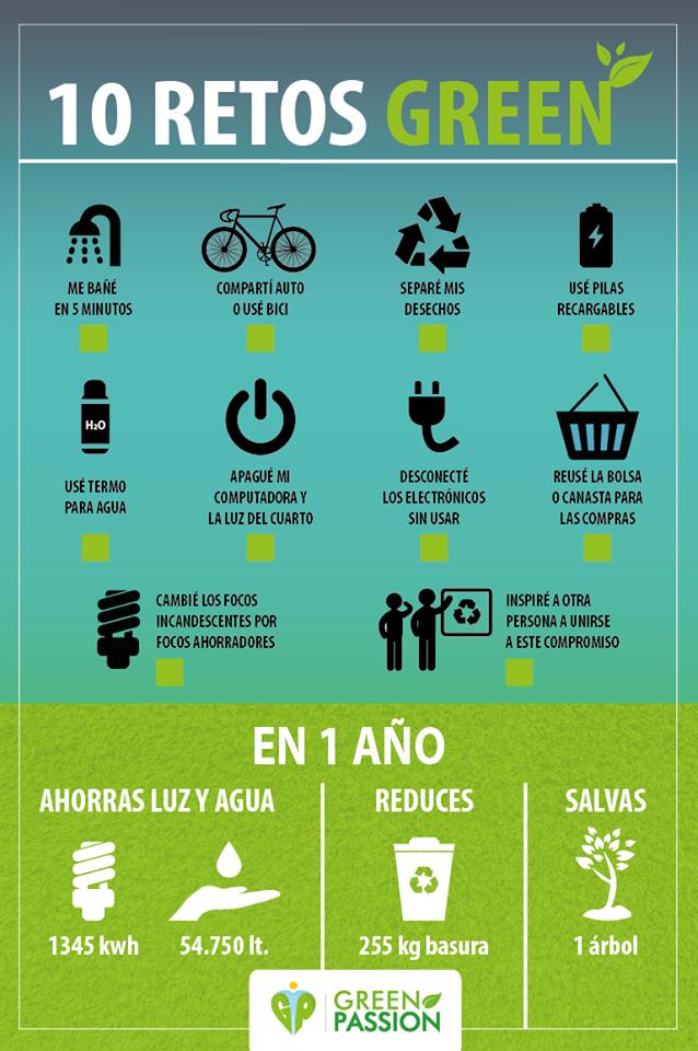 10 Retos GREEN