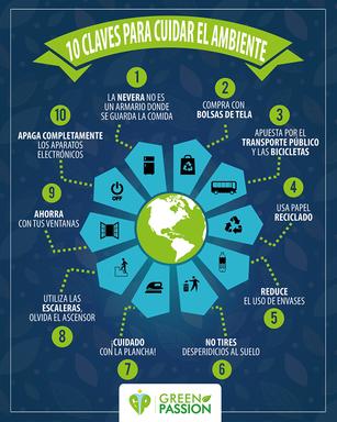 10 Claves para cuidar el medio ambiente