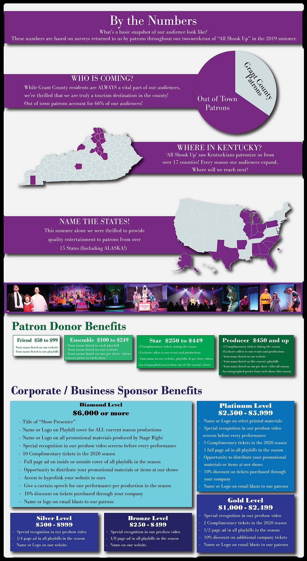 Sponsor Chart_2020-01.png