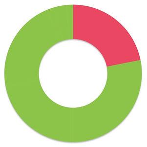 Le%20Currents%20Doughnut_edited.jpg