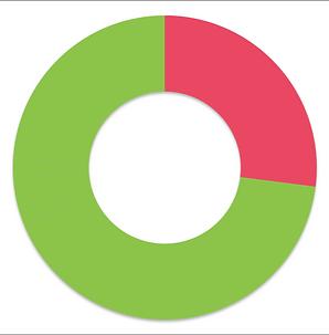 One%20Love%20Doughnut_edited.png