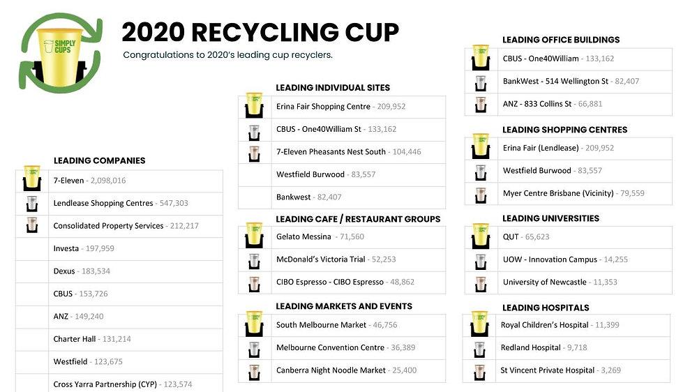 recycling cup.jpg