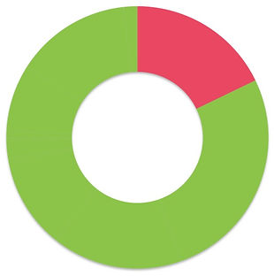 One%20Love%2021%20doughnut_edited.jpg