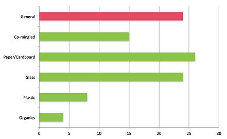 Queenstown Chart.png