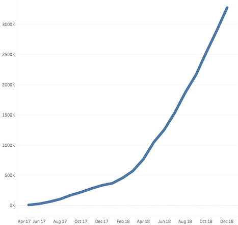 line graph.png