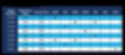 Flight Tables-Groote Eylandt to Darwin -
