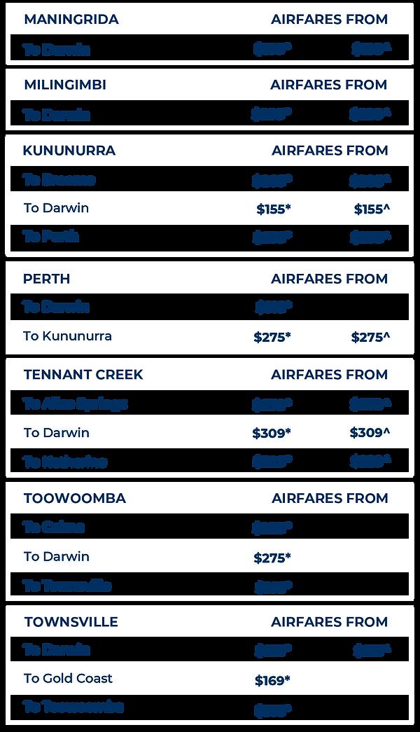Destination Prices - 12 Days of Christma