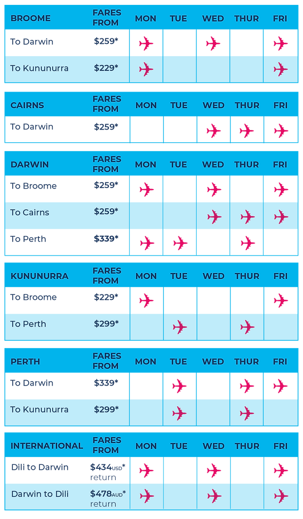 Flight Schedule (Project 2)[3].png