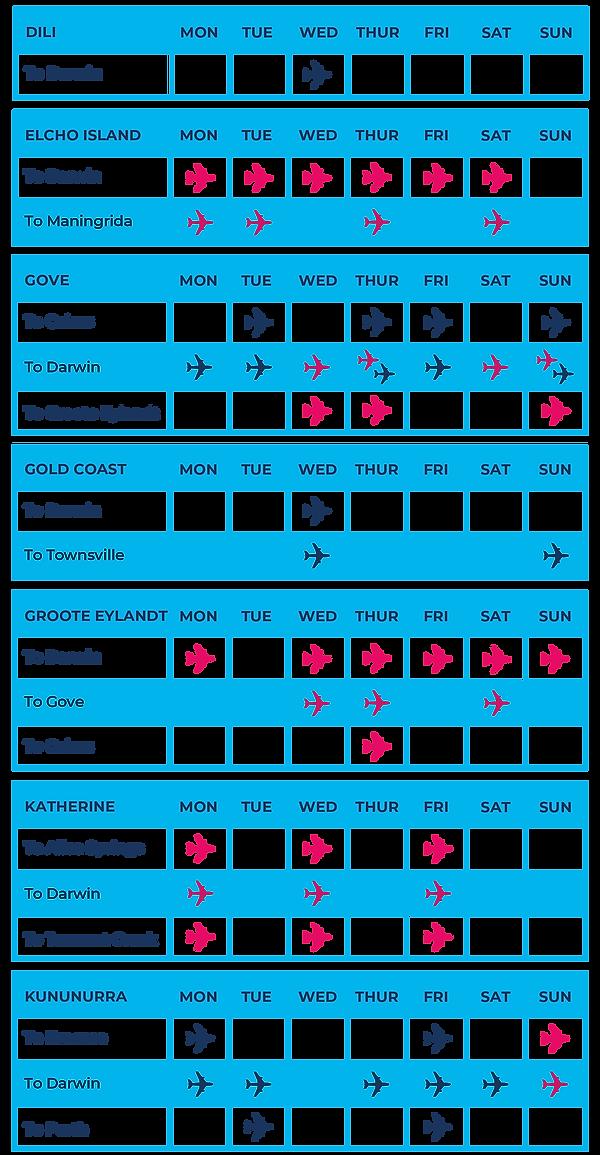 Flight Schedule (Network 10 Aug 2020)-03