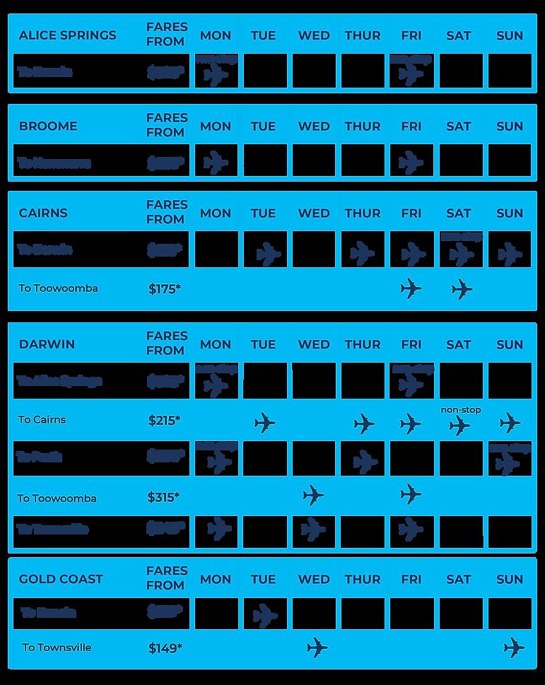 Destination Prices Jetawayt-01.png