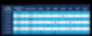 Flight Tables-Darwin to Groote Eylandt -