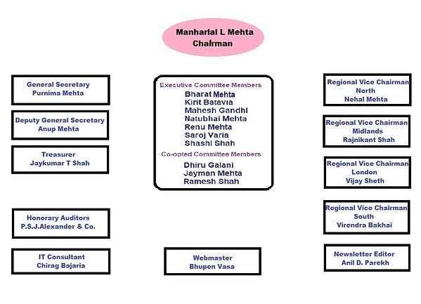 Organisation Chart.jpg
