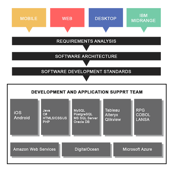Software Diagram.png