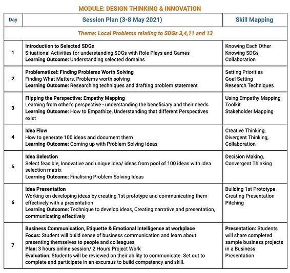 CI eCamp Schedule Wk 2.png
