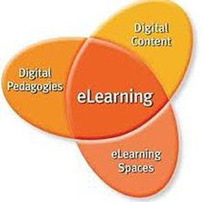 Digital Education and E-learning