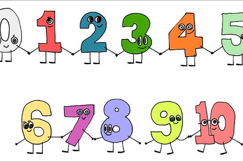 Fun with numbers- I
