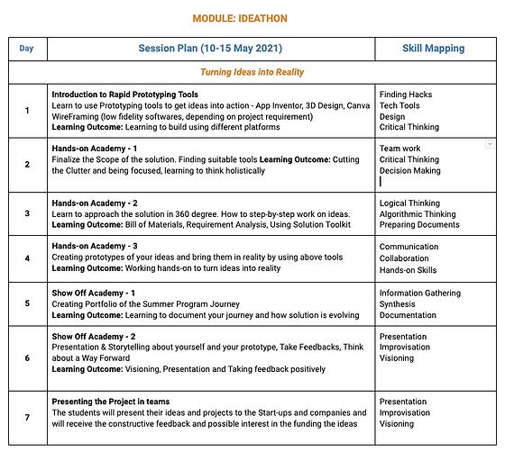 CI eCamp Schedule Wk 3.png