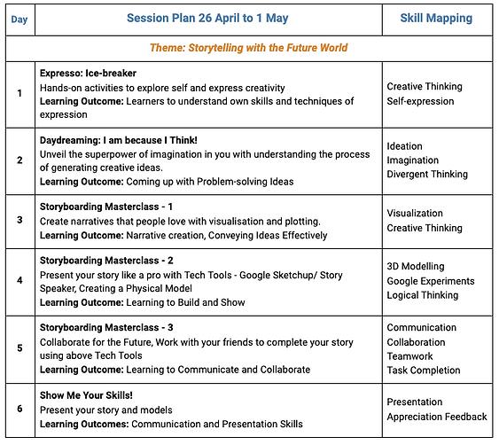 CI eCamp Schedule Wk 1.png