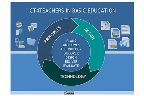 Developing the Role of the Primary ICT Coordinator