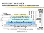 beeld preventiepiramide wit.JPG
