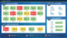 KBQuest_Digital Services Guard_Dashboard