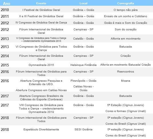 Participações Cignus.jpg