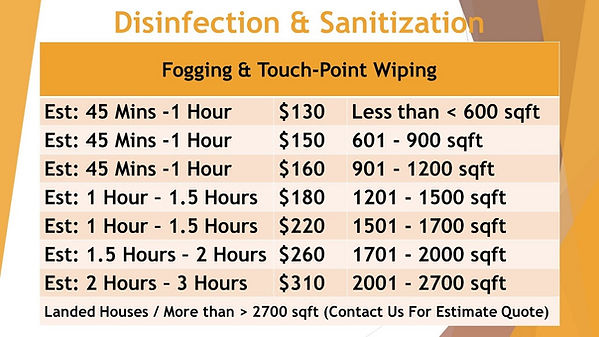 disinfection rate.jpg