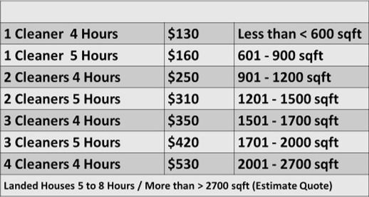 one time cleaning rates