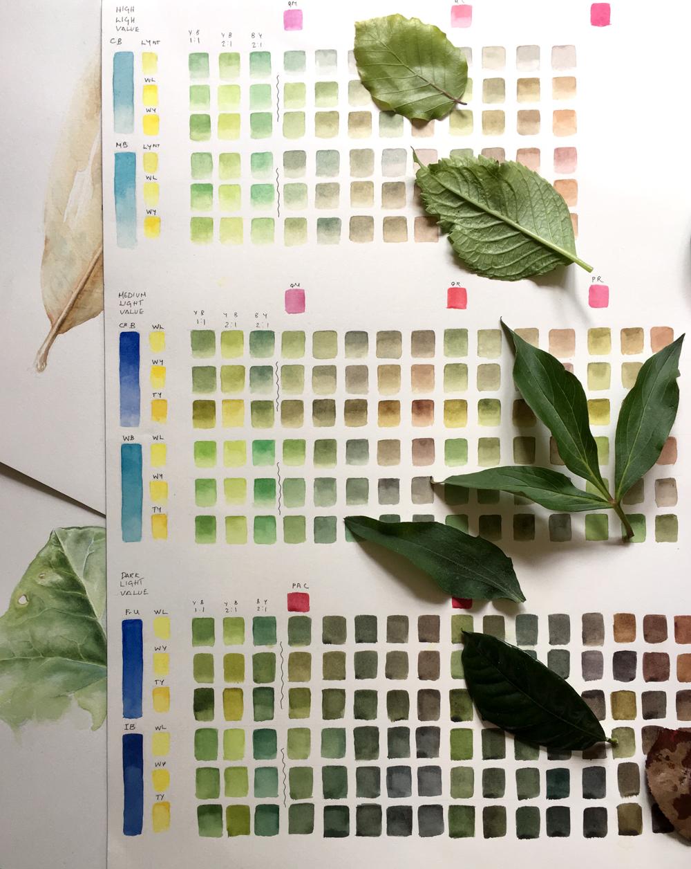 Green watercolour mixes system